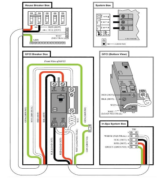 Spa wiring instructions sciox Images